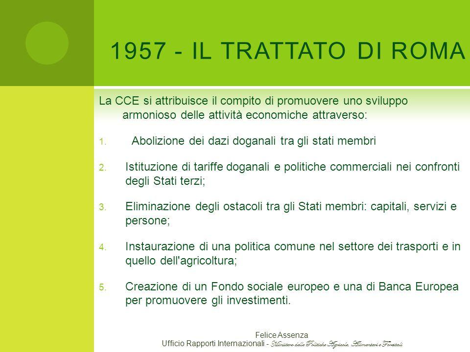 1957 - IL TRATTATO DI ROMA La CCE si attribuisce il compito di promuovere uno sviluppo armonioso delle attività economiche attraverso: