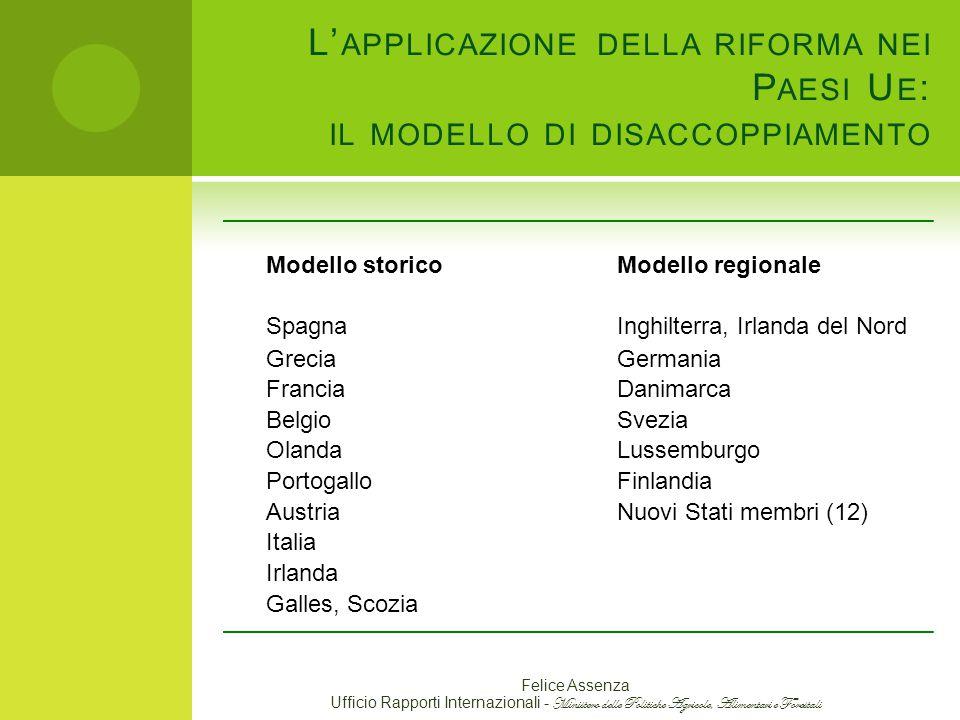 L'applicazione della riforma nei Paesi Ue: il modello di disaccoppiamento