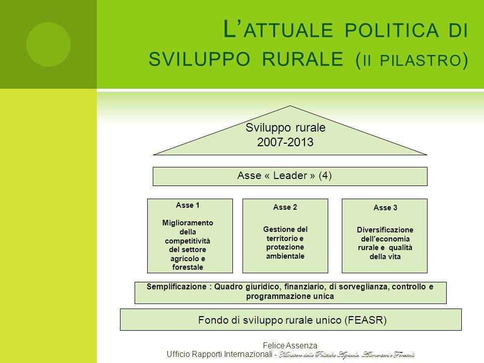 L'attuale politica di sviluppo rurale (ii pilastro)