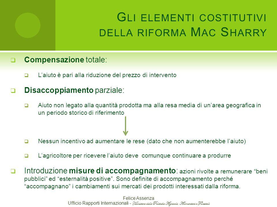 Gli elementi costitutivi della riforma Mac Sharry