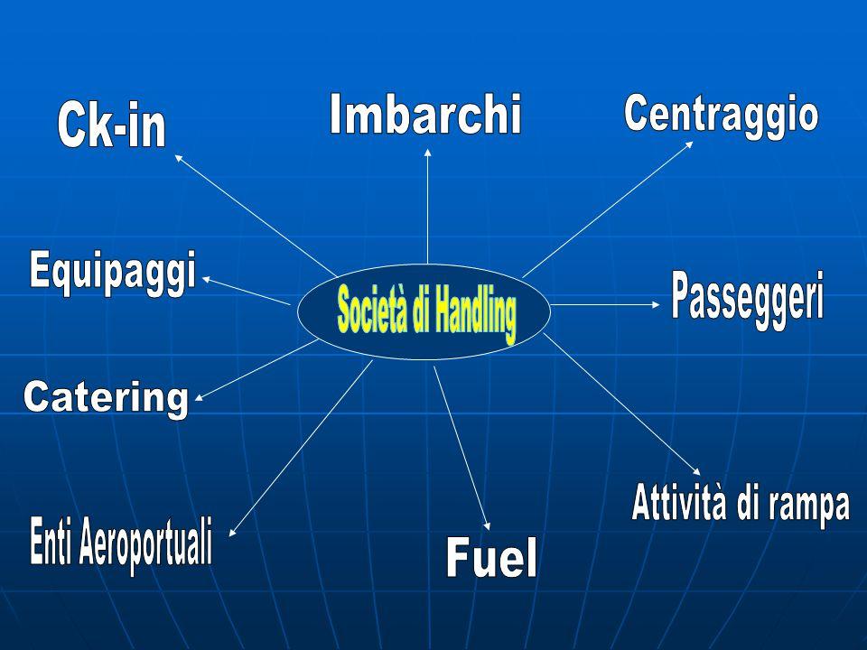 Imbarchi Centraggio Ck-in Equipaggi Passeggeri Società di Handling