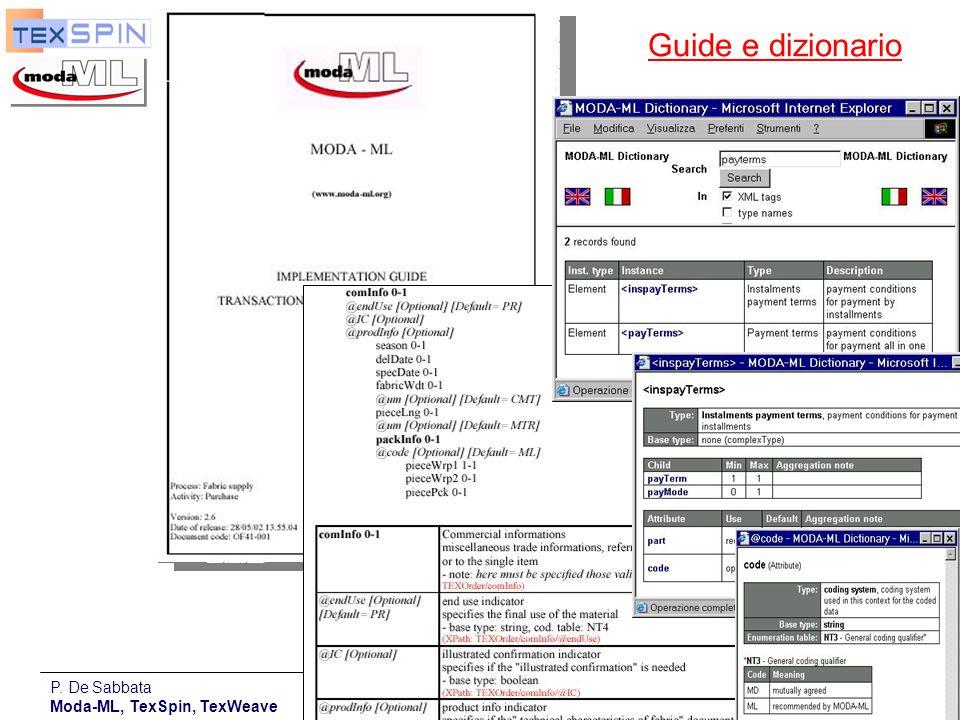 Guide e dizionario P. De Sabbata Moda-ML, TexSpin, TexWeave