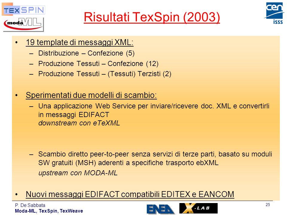 Risultati TexSpin (2003) 19 template di messaggi XML: