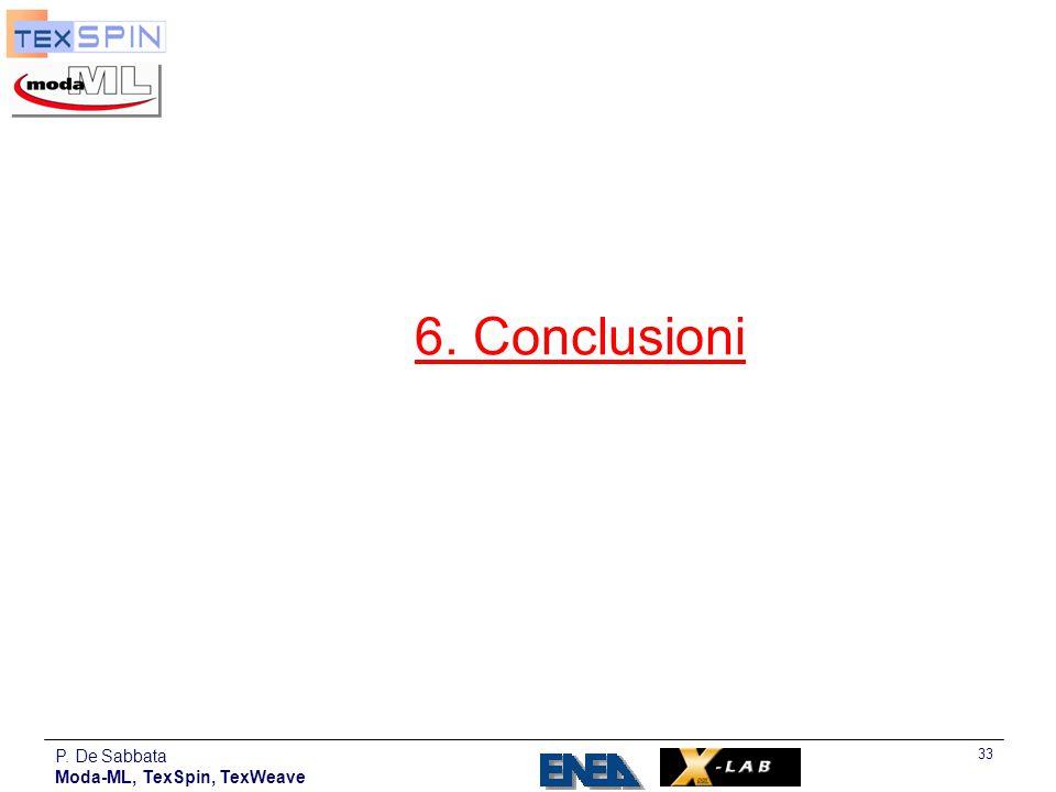6. Conclusioni P. De Sabbata Moda-ML, TexSpin, TexWeave