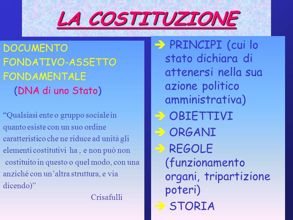 LA COSTITUZIONE  PRINCIPI (cui lo stato dichiara di attenersi nella sua azione politico amministrativa)