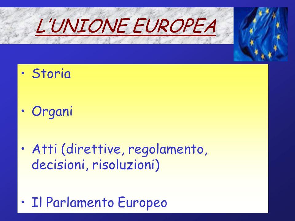 L'UNIONE EUROPEA Storia Organi