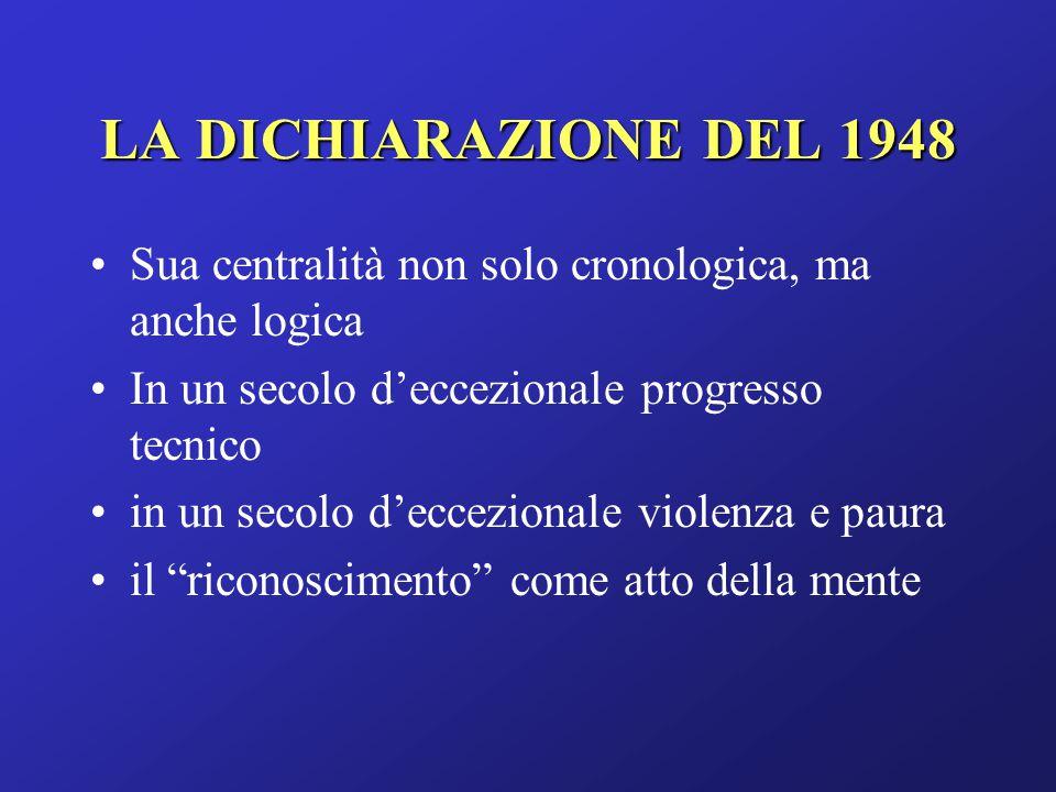 LA DICHIARAZIONE DEL 1948 Sua centralità non solo cronologica, ma anche logica. In un secolo d'eccezionale progresso tecnico.