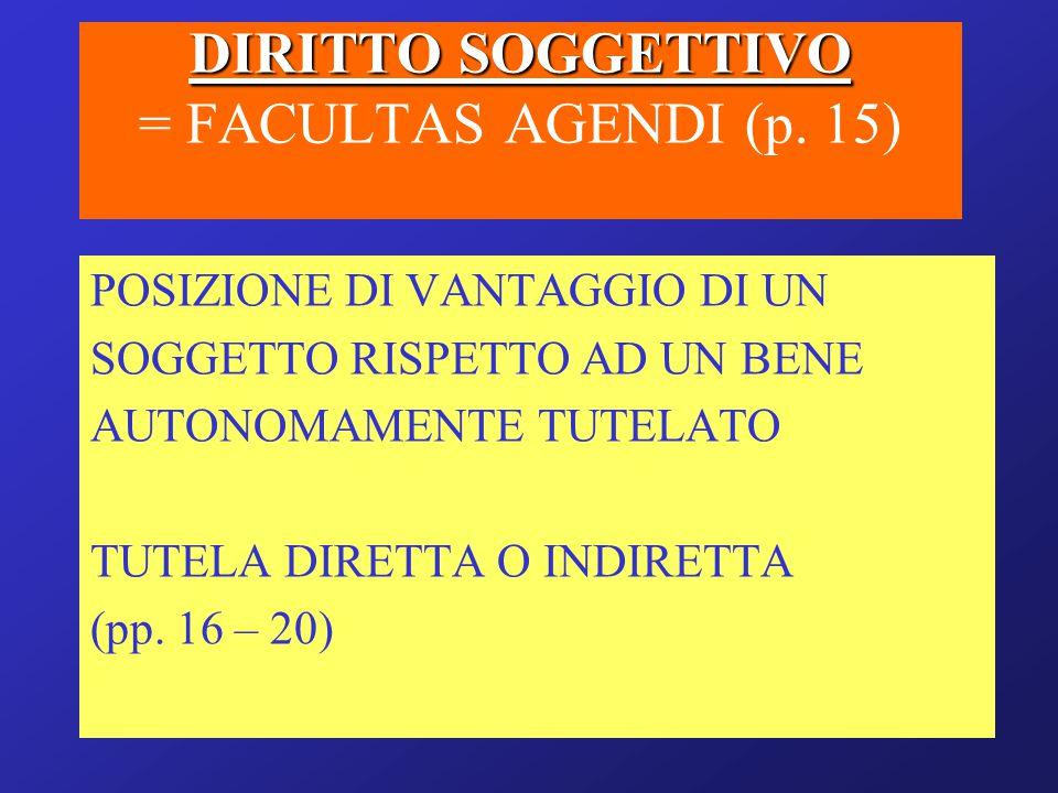 DIRITTO SOGGETTIVO = FACULTAS AGENDI (p. 15)