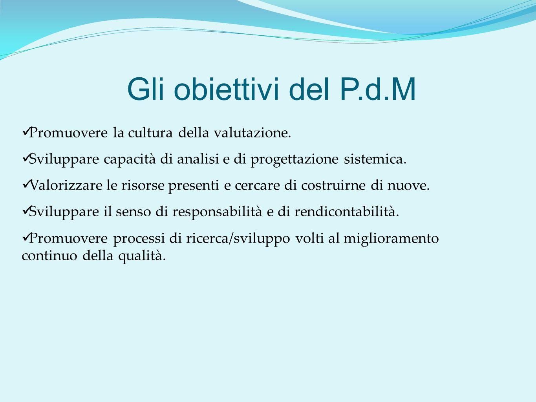 Gli obiettivi del P.d.M Promuovere la cultura della valutazione.