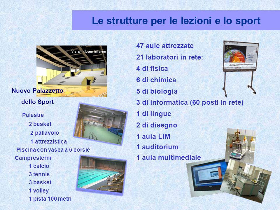 Le strutture per le lezioni e lo sport