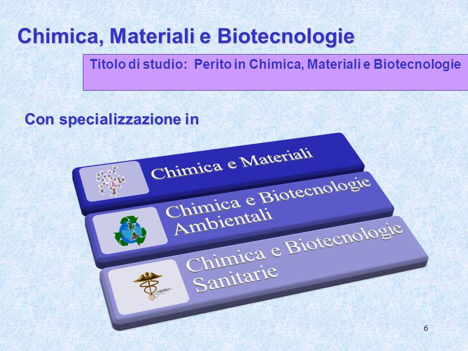 Chimica, Materiali e Biotecnologie Con specializzazione in
