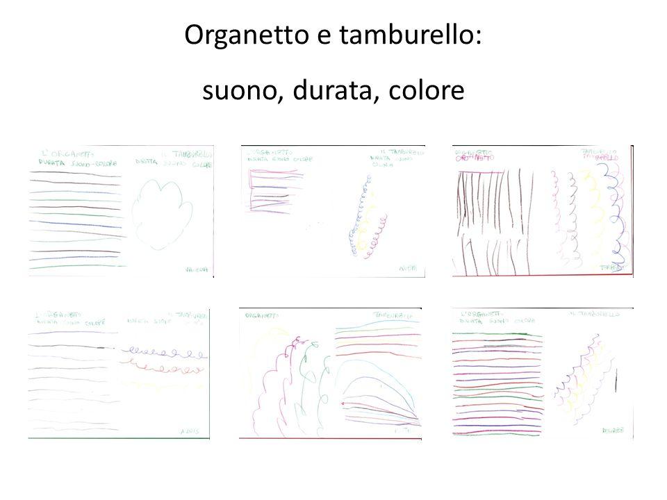 Organetto e tamburello: suono, durata, colore