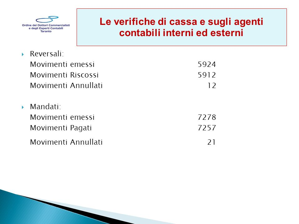 Le verifiche di cassa e sugli agenti contabili interni ed esterni