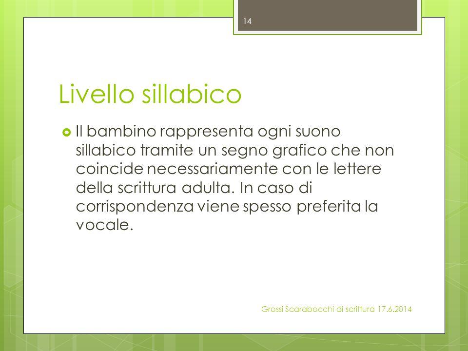 Livello sillabico