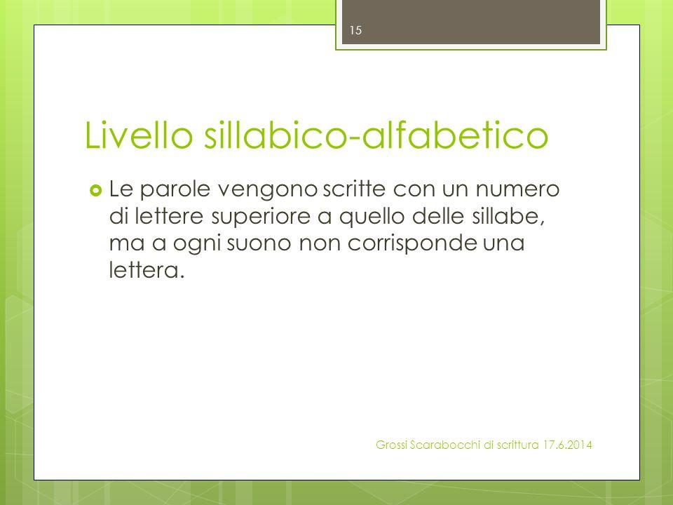 Livello sillabico-alfabetico