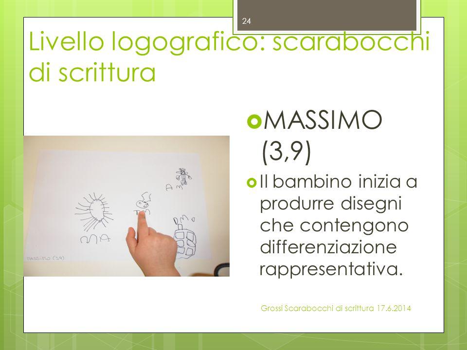 Livello logografico: scarabocchi di scrittura