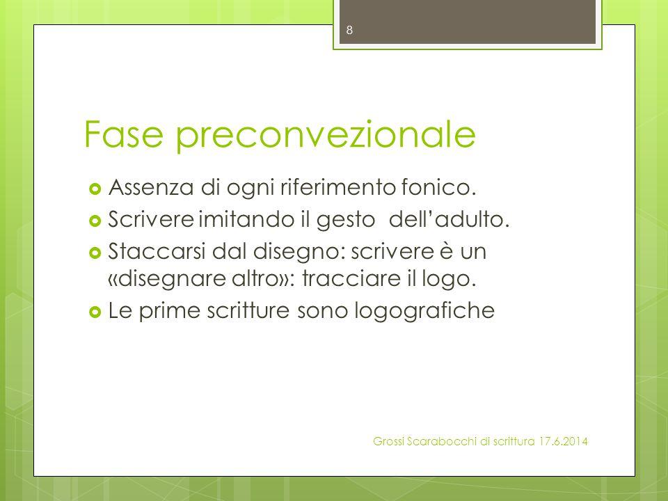 Fase preconvezionale Assenza di ogni riferimento fonico.