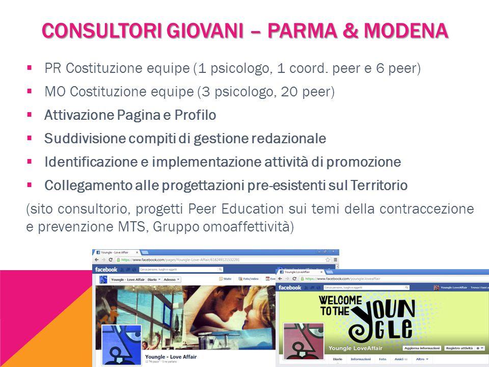 Consultori giovani – Parma & modena