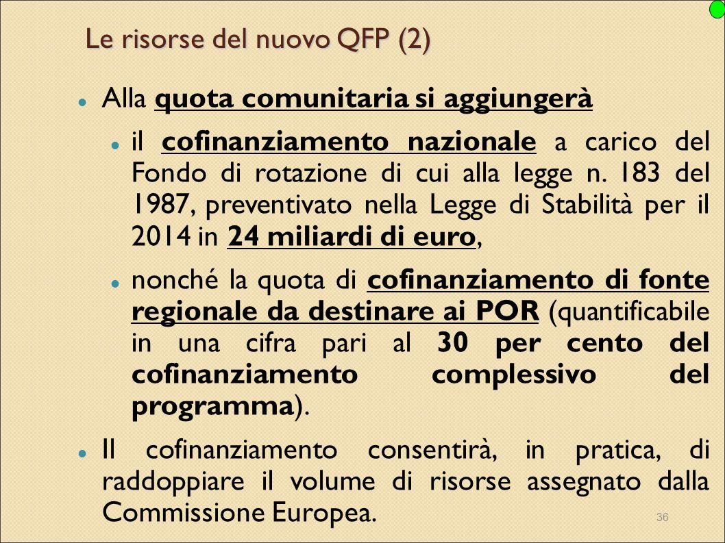 Le risorse del nuovo QFP (2)