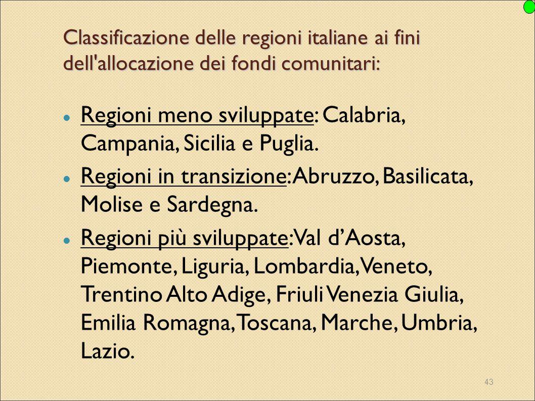 Regioni meno sviluppate: Calabria, Campania, Sicilia e Puglia.