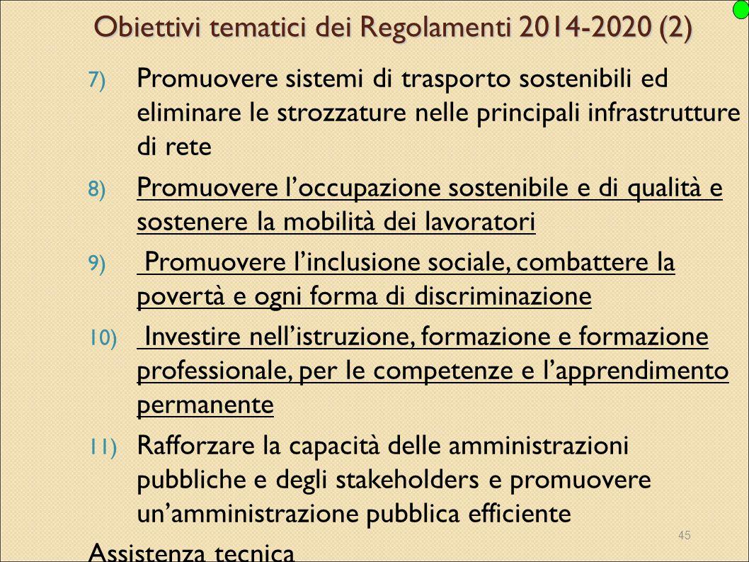 Obiettivi tematici dei Regolamenti 2014-2020 (2)