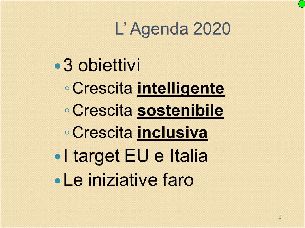3 obiettivi I target EU e Italia Le iniziative faro L' Agenda 2020