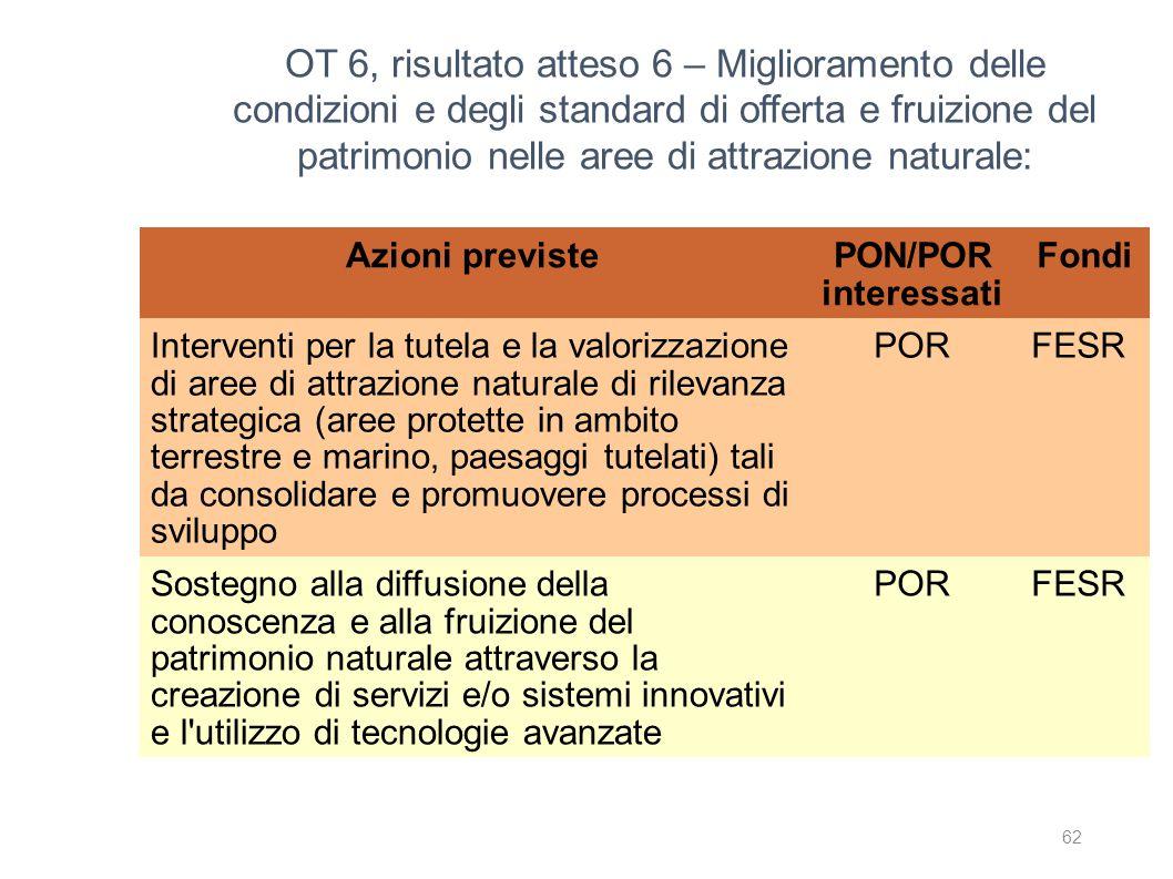 OT 6, risultato atteso 6 – Miglioramento delle condizioni e degli standard di offerta e fruizione del patrimonio nelle aree di attrazione naturale:
