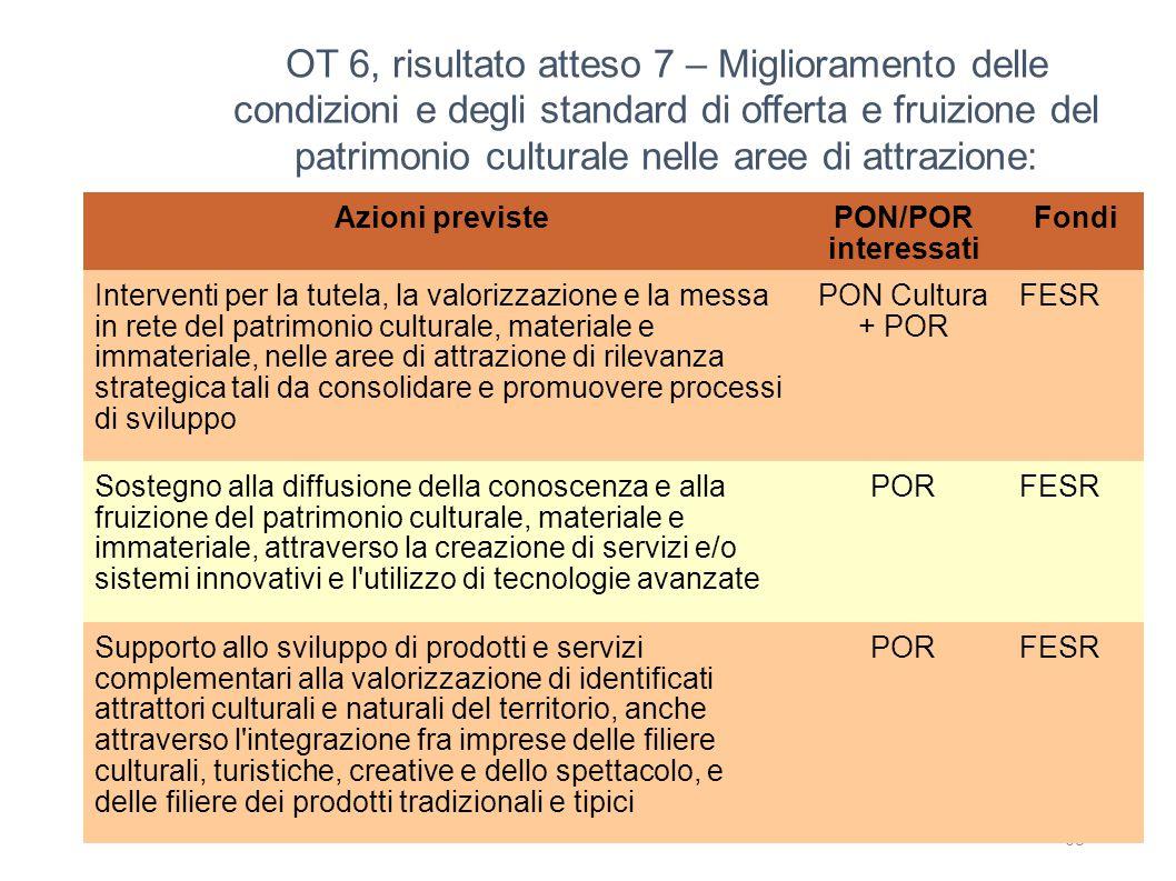 OT 6, risultato atteso 7 – Miglioramento delle condizioni e degli standard di offerta e fruizione del patrimonio culturale nelle aree di attrazione: