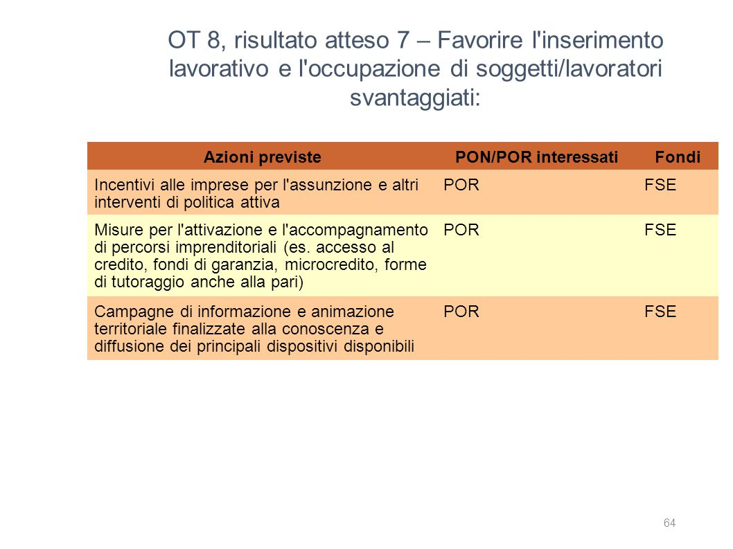 OT 8, risultato atteso 7 – Favorire l inserimento lavorativo e l occupazione di soggetti/lavoratori svantaggiati:
