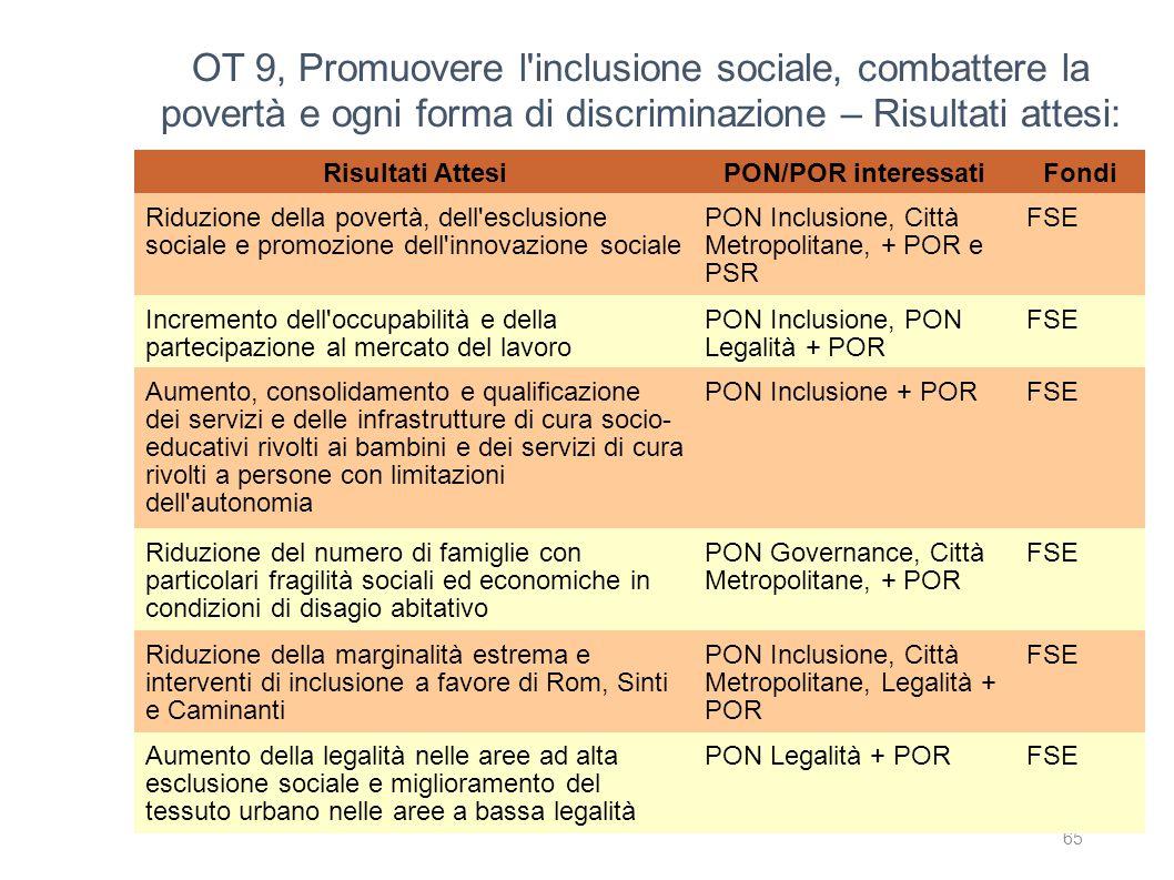 OT 9, Promuovere l inclusione sociale, combattere la povertà e ogni forma di discriminazione – Risultati attesi: