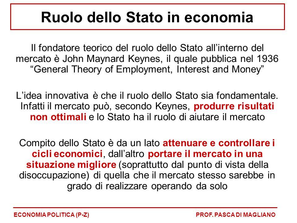 Ruolo dello Stato in economia