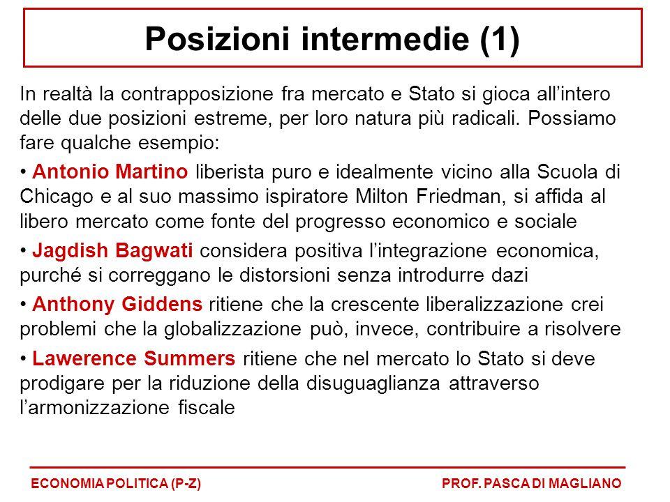 Posizioni intermedie (1)