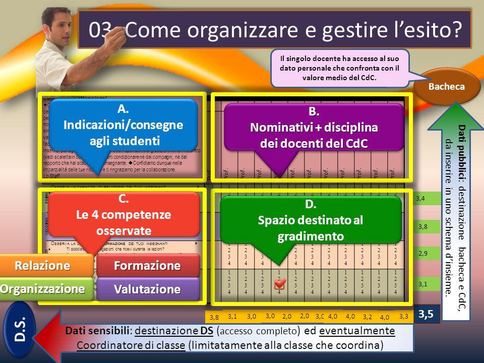 03. Come organizzare e gestire l'esito