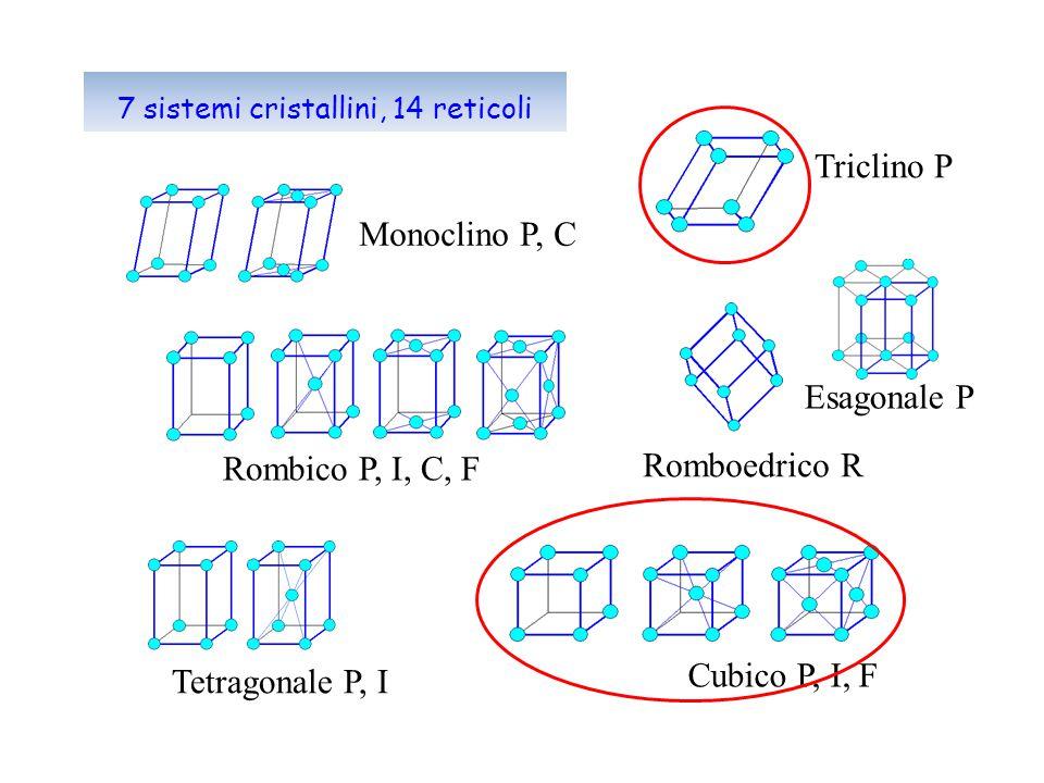 7 sistemi cristallini, 14 reticoli