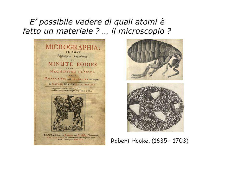 E' possibile vedere di quali atomi è fatto un materiale