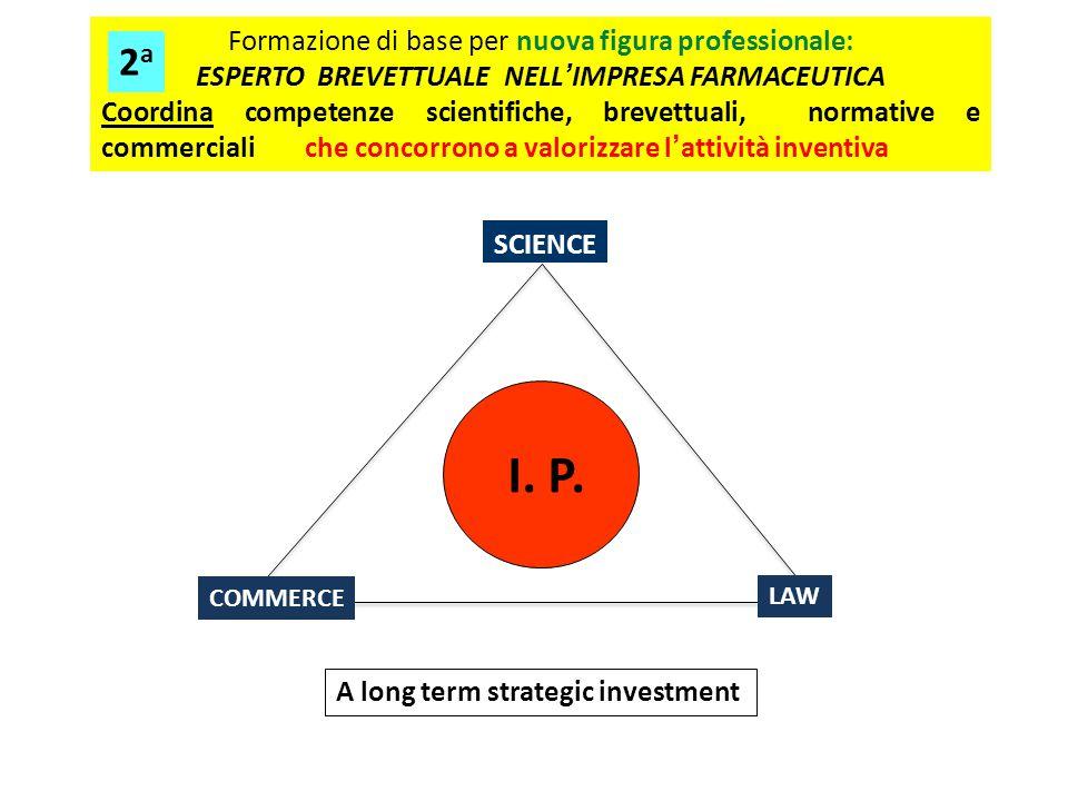 I. P. 2a Formazione di base per nuova figura professionale: