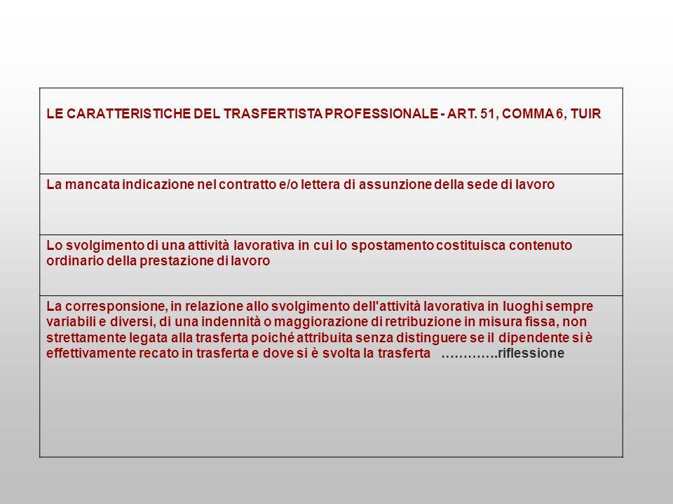 LE CARATTERISTICHE DEL TRASFERTISTA PROFESSIONALE - ART