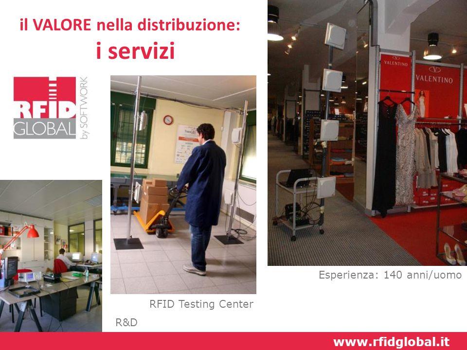 i servizi il VALORE nella distribuzione: www.rfidglobal.it