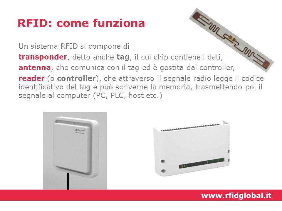 RFID: come funziona Un sistema RFID si compone di