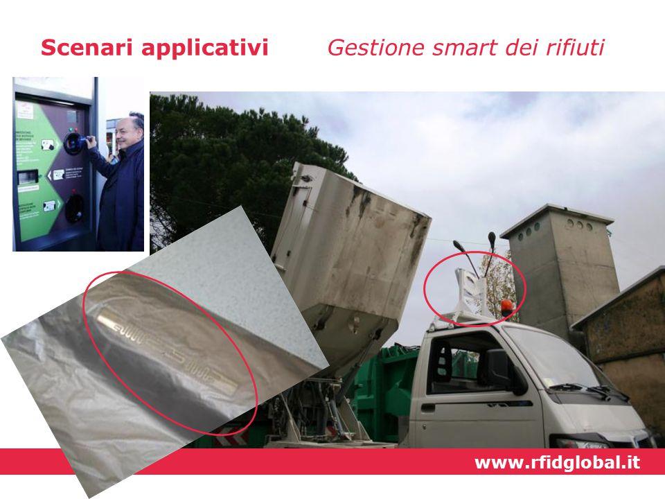 Gestione smart dei rifiuti