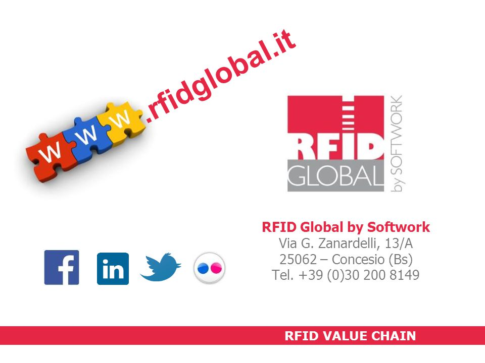 RFID Global by Softwork