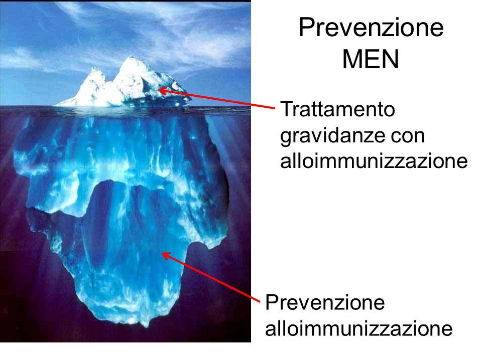 Prevenzione MEN Trattamento gravidanze con alloimmunizzazione