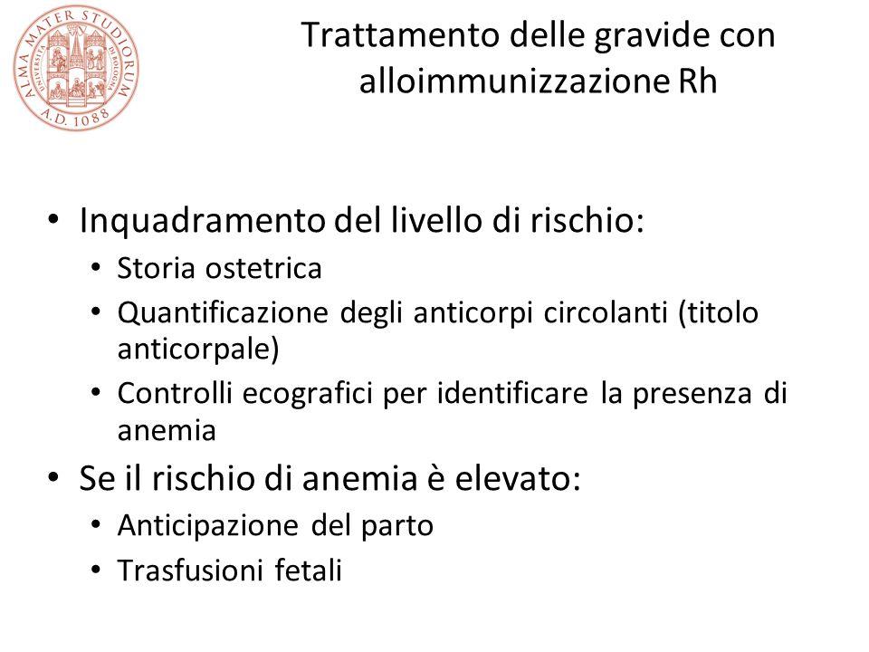 Trattamento delle gravide con alloimmunizzazione Rh