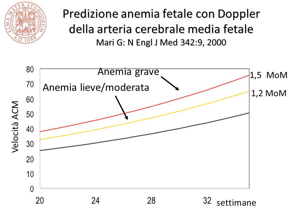 Predizione anemia fetale con Doppler della arteria cerebrale media fetale Mari G: N Engl J Med 342:9, 2000