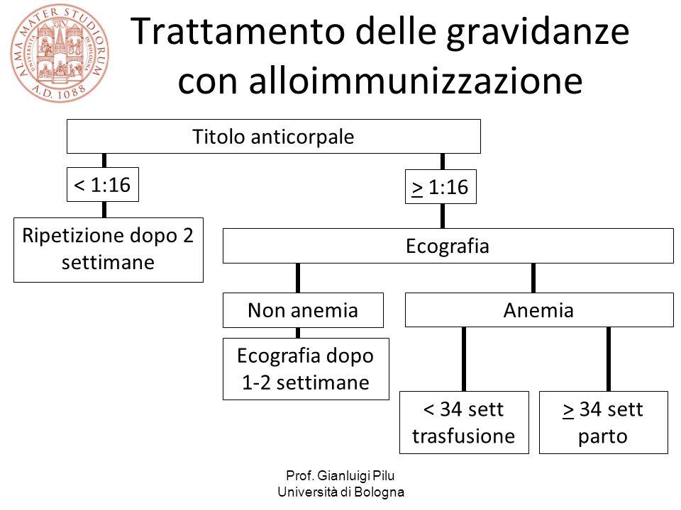 Trattamento delle gravidanze con alloimmunizzazione