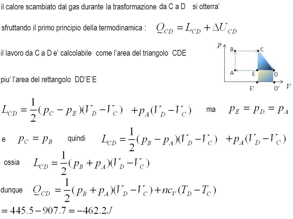il calore scambiato dal gas durante la trasformazione da C a D