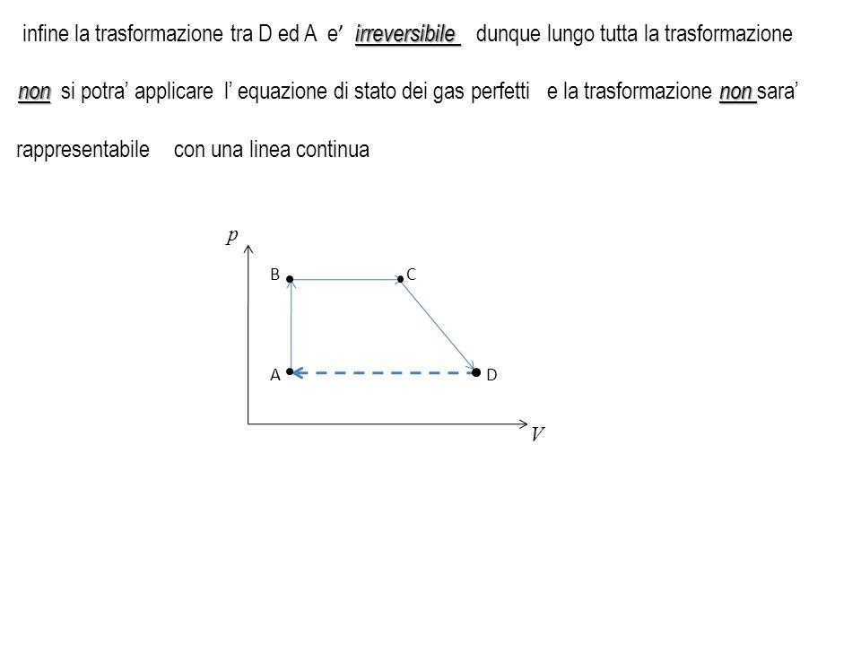 infine la trasformazione tra D ed A e' irreversibile