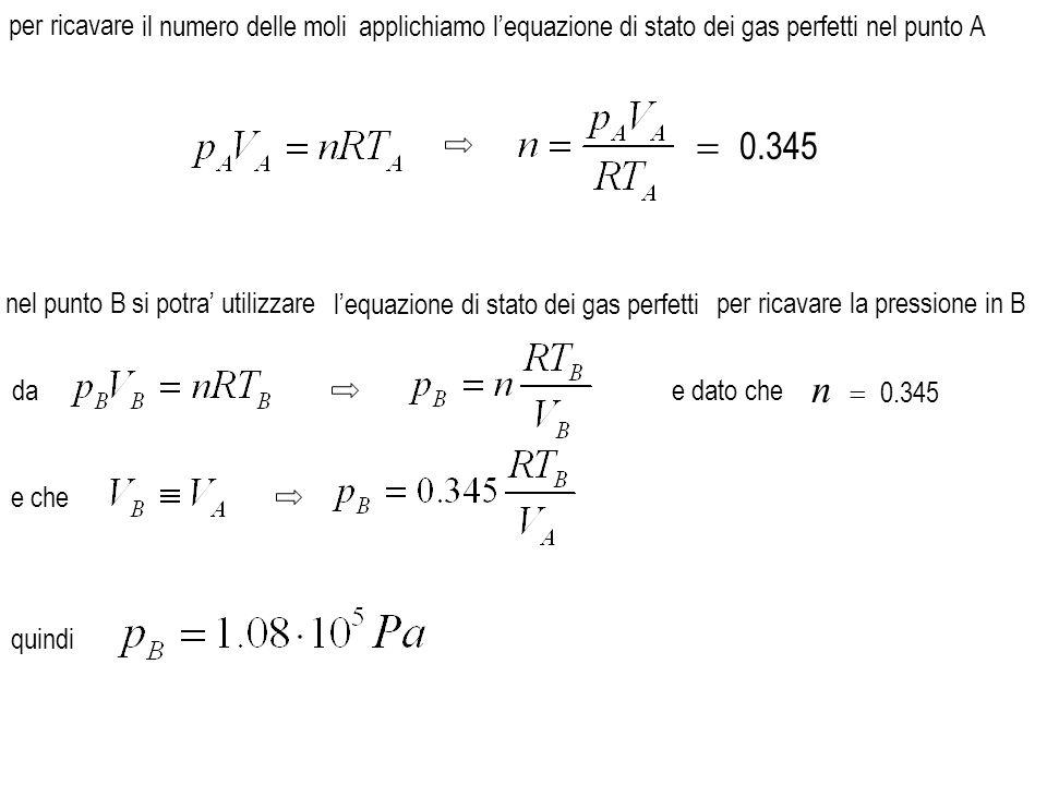 = 0.345 n = 0.345 per ricavare il numero delle moli