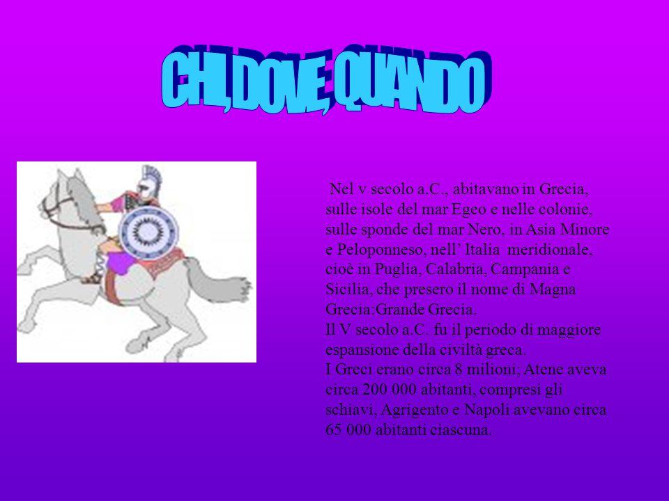 CHI, DOVE, QUANDO