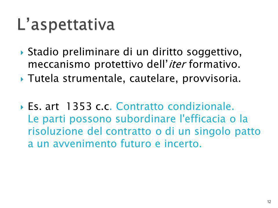 L'aspettativa Stadio preliminare di un diritto soggettivo, meccanismo protettivo dell'iter formativo.